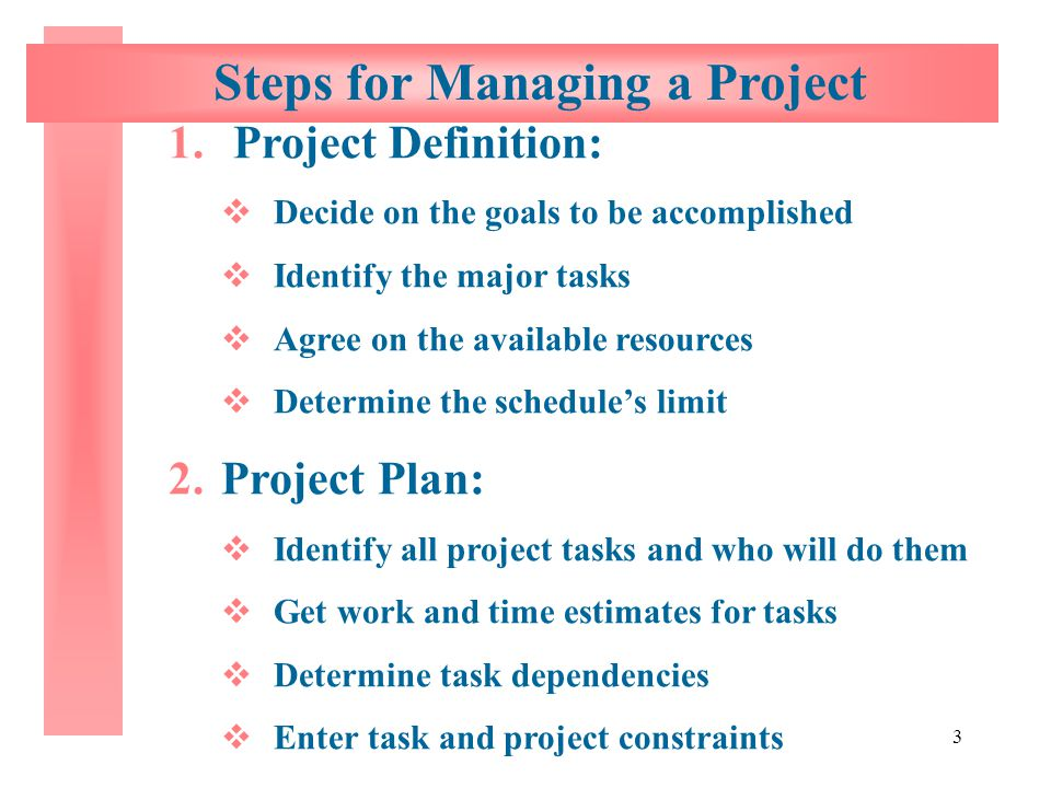 Steps for Managing a Project