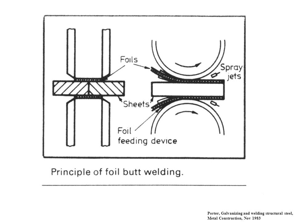 Distribute the welding current more evenly to both sheets