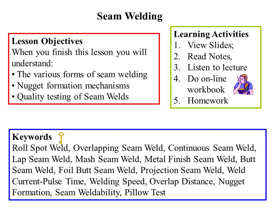 Seam Welding Learning Activities View Slides; Lesson Objectives