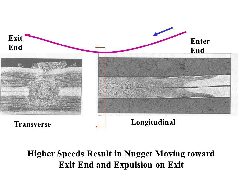 Exit End. Enter. End.