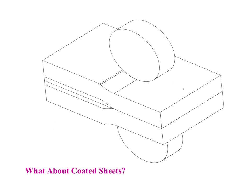 What About Coated Sheets