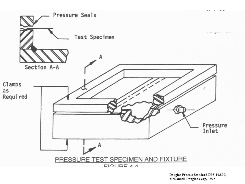 A second type pressure test is applied to a seam placed in this fixture illustrated here with pressure applied to one side of the sheet and the seam in the middle.