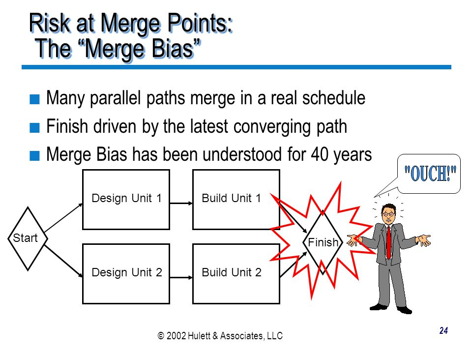 Risk at Merge Points: The Merge Bias