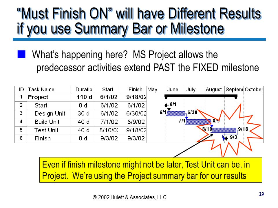 Must Finish ON will have Different Results if you use Summary Bar or Milestone
