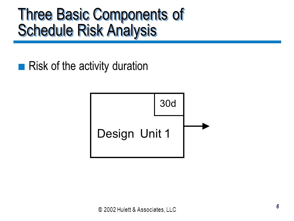 Three Basic Components of Schedule Risk Analysis