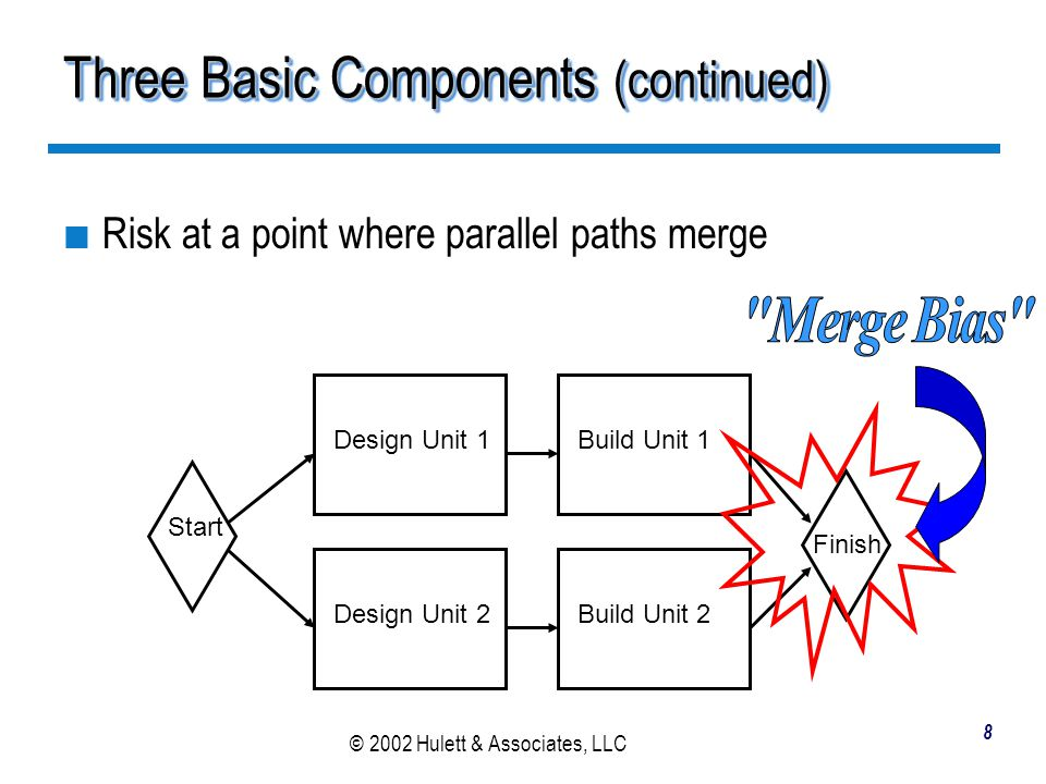 Three Basic Components (continued)