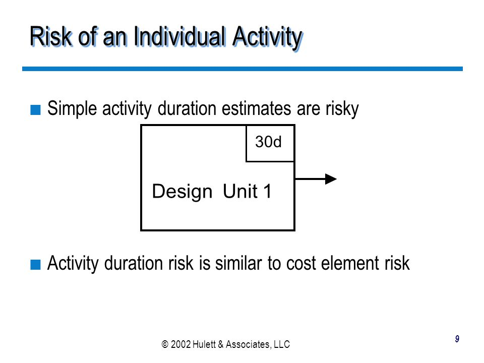 Risk of an Individual Activity