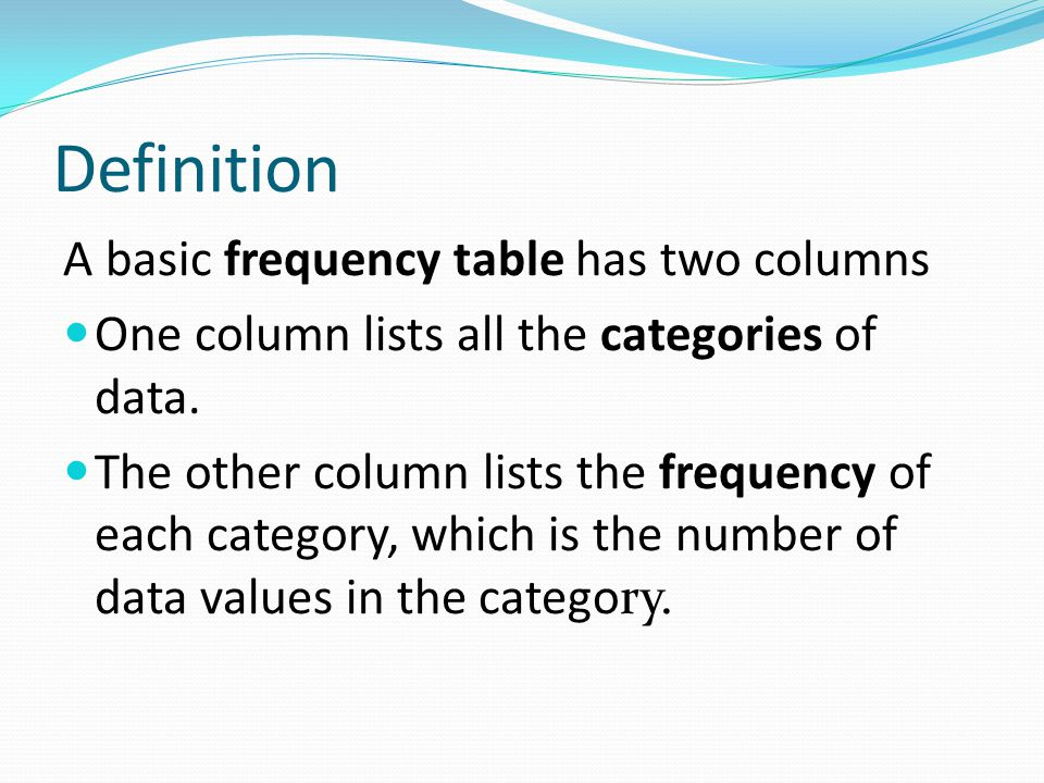Definition A basic frequency table has two columns