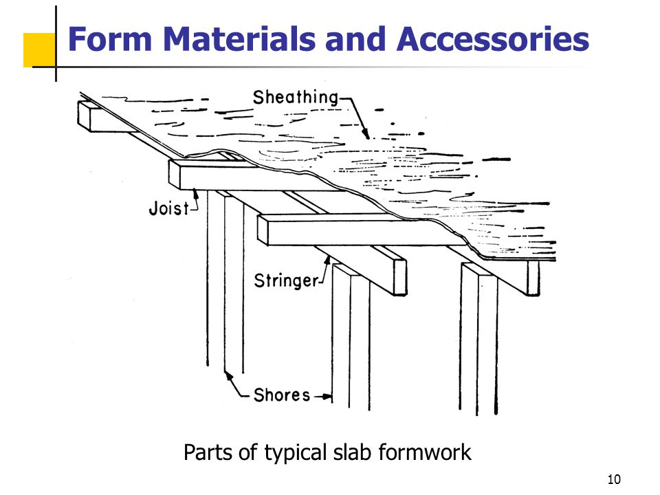 Parts of typical slab formwork