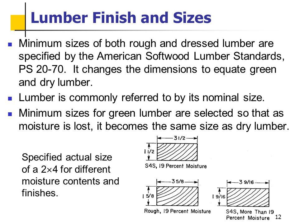 Lumber Finish and Sizes