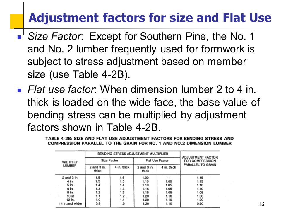 Adjustment factors for size and Flat Use
