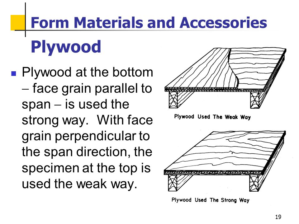 Form Materials and Accessories Plywood