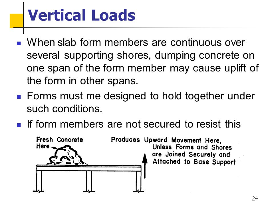 Vertical Loads