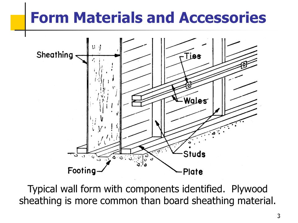 Form Materials and Accessories