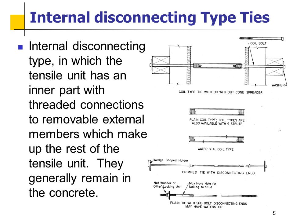 Internal disconnecting Type Ties