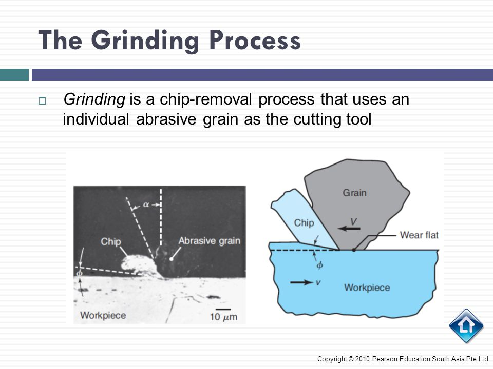 The Grinding Process Grinding is a chip-removal process that uses an individual abrasive grain as the cutting tool.