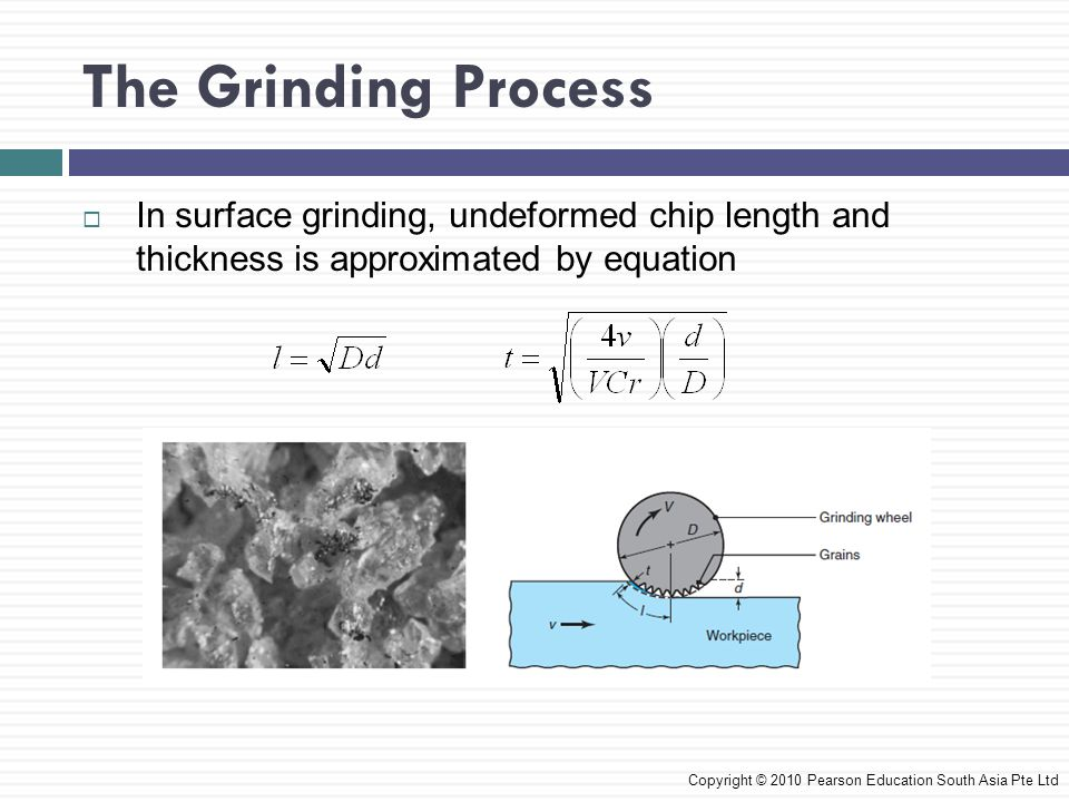 The Grinding Process In surface grinding, undeformed chip length and thickness is approximated by equation.