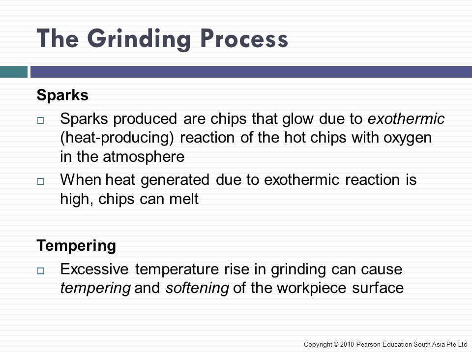 The Grinding Process Sparks