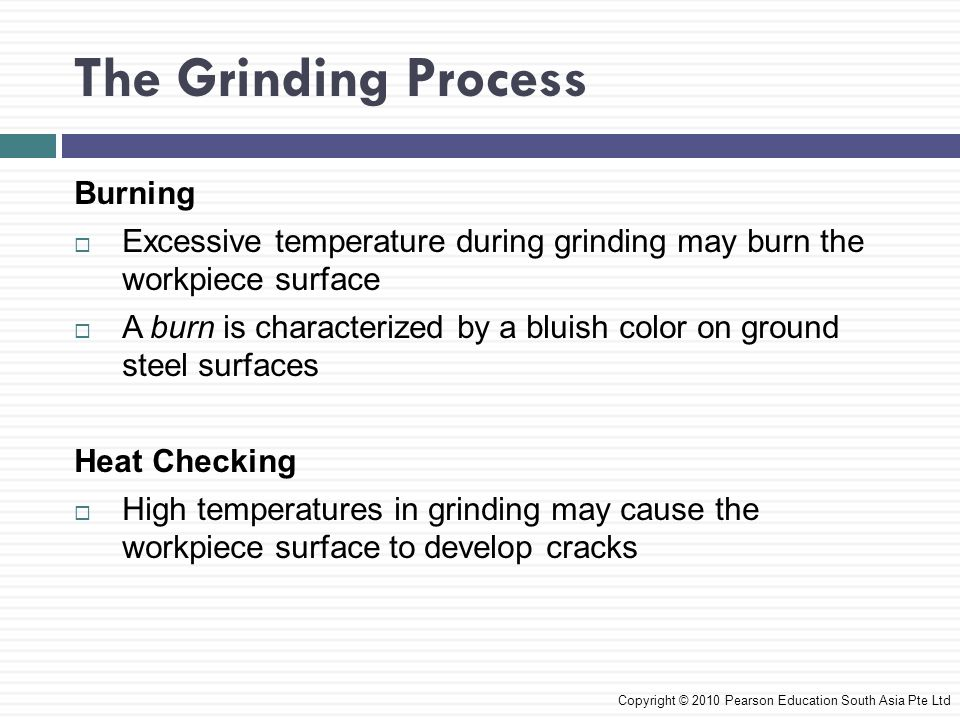 The Grinding Process Burning