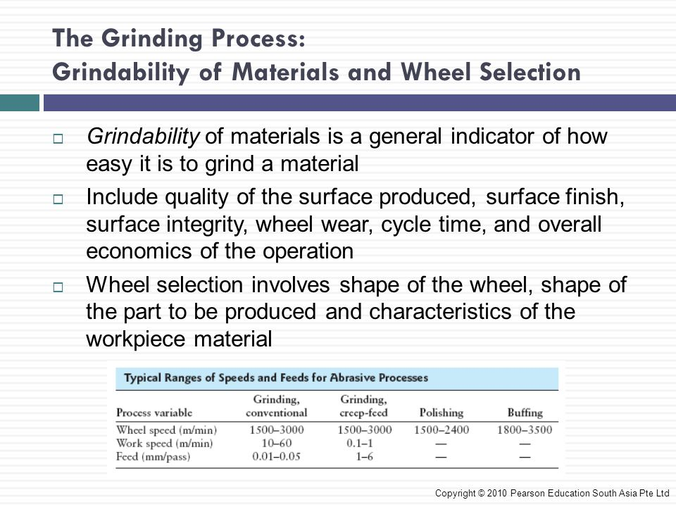 The Grinding Process: Grindability of Materials and Wheel Selection