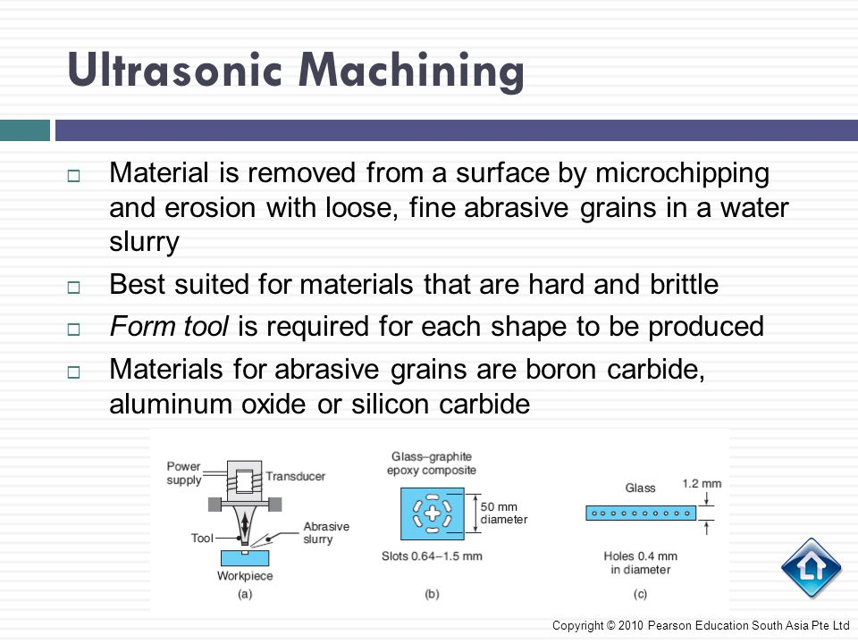Ultrasonic Machining Material is removed from a surface by microchipping and erosion with loose, fine abrasive grains in a water slurry.