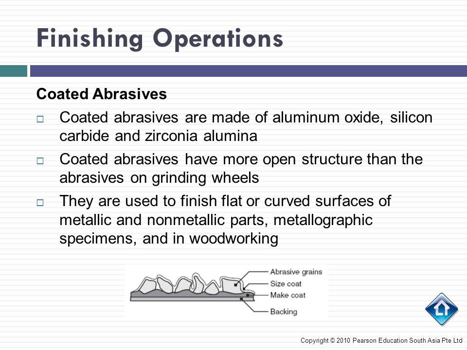 Finishing Operations Coated Abrasives