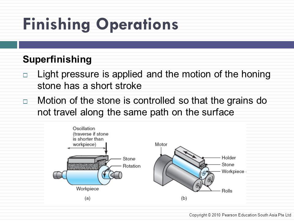 Finishing Operations Superfinishing