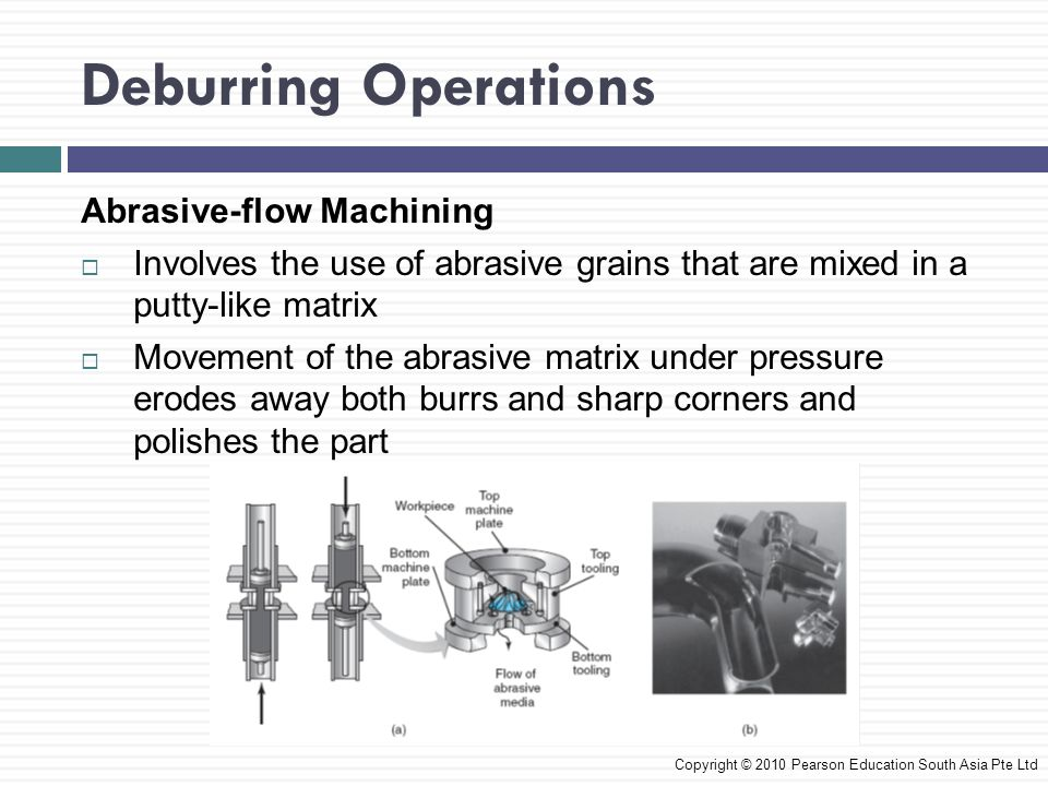 abrasive flow machining Abstract this report deals in an innovative modelling of abrasive flow machining  process and simulation of the problem is done with cfd.
