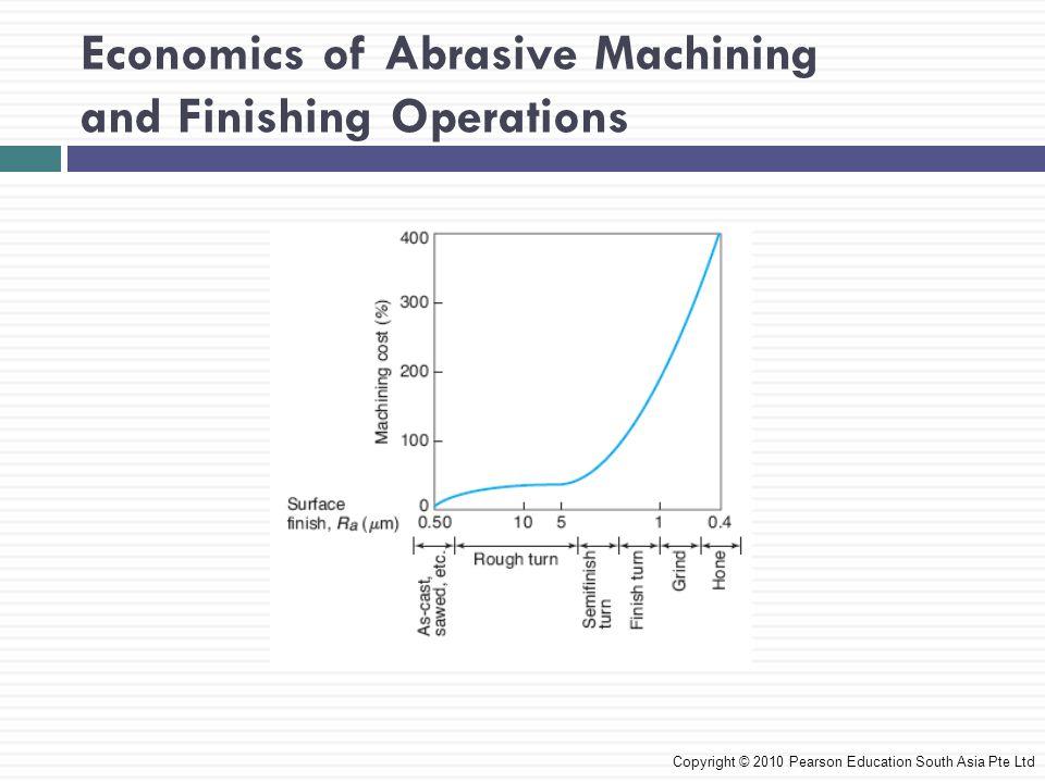 Economics of Abrasive Machining and Finishing Operations