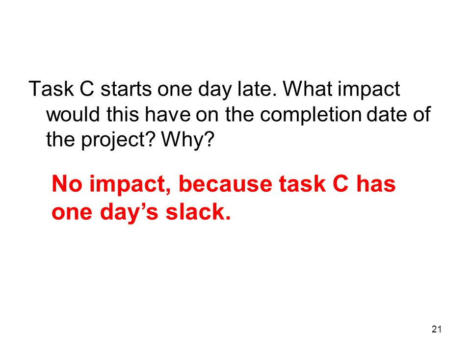 No impact, because task C has one day's slack.