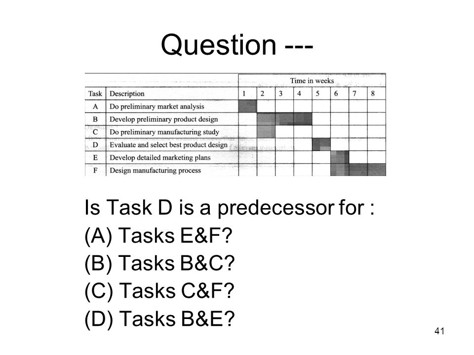 Question --- Is Task D is a predecessor for : (A) Tasks E&F