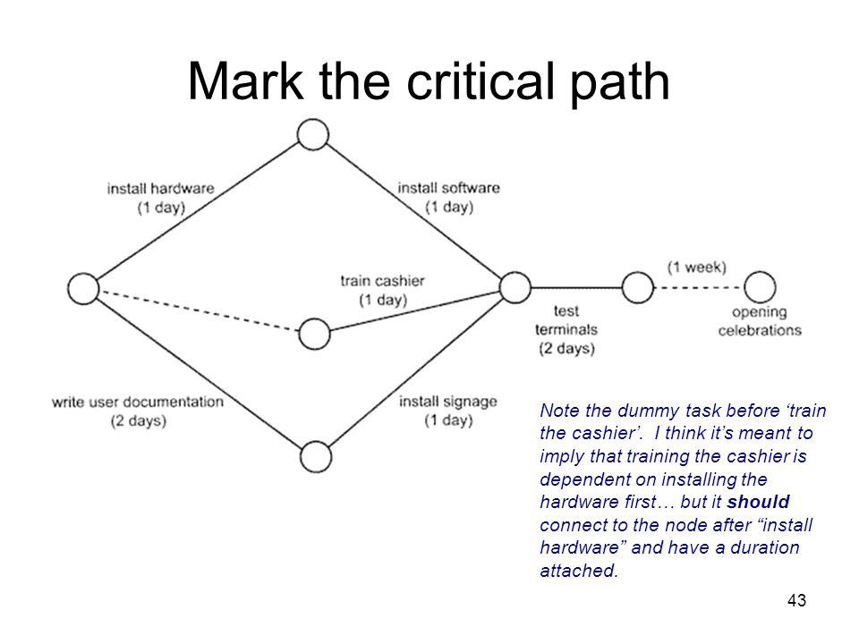 Mark the critical path
