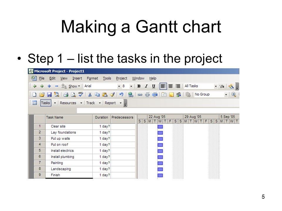 Making a Gantt chart Step 1 – list the tasks in the project
