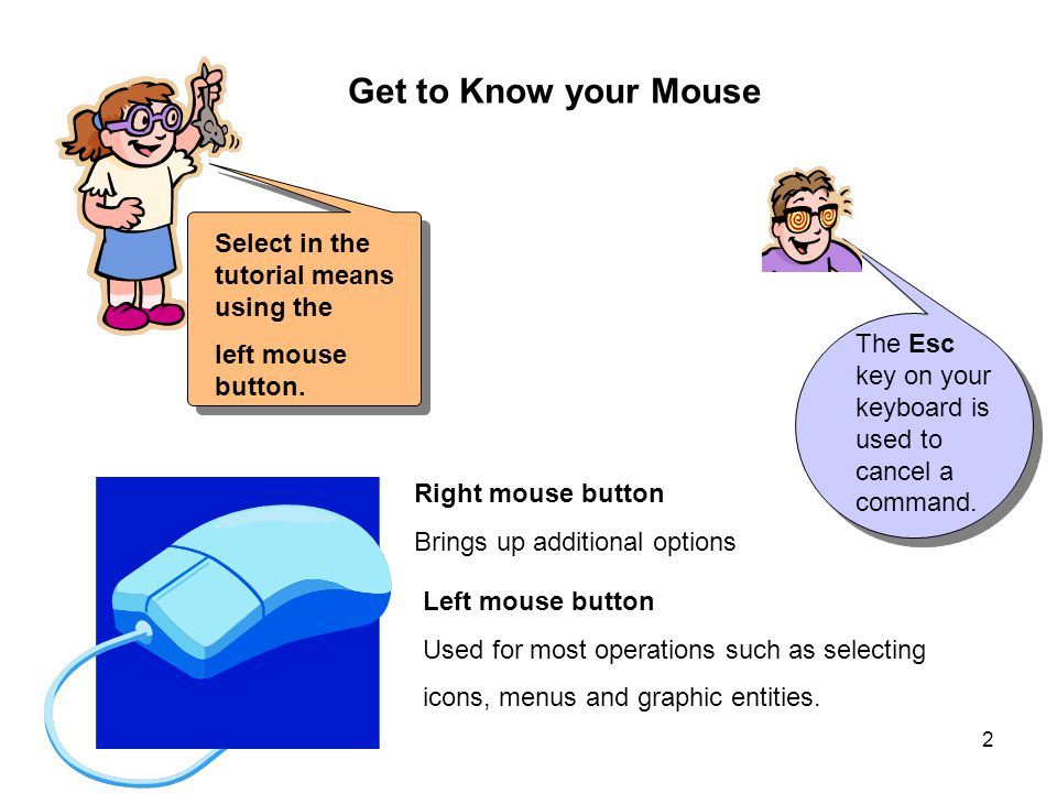 Get to Know your Mouse Select in the tutorial means using the