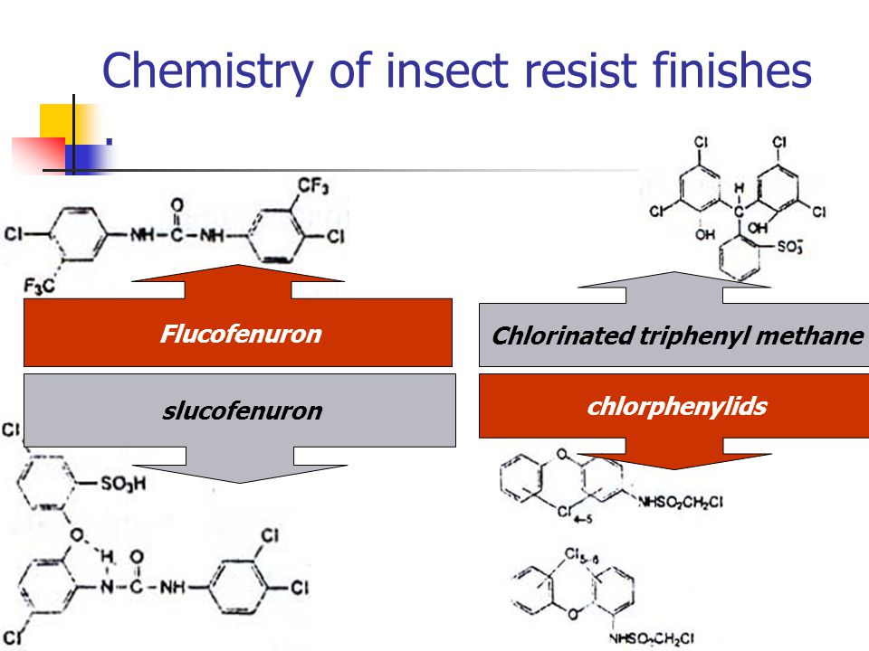 Chemistry of insect resist finishes .