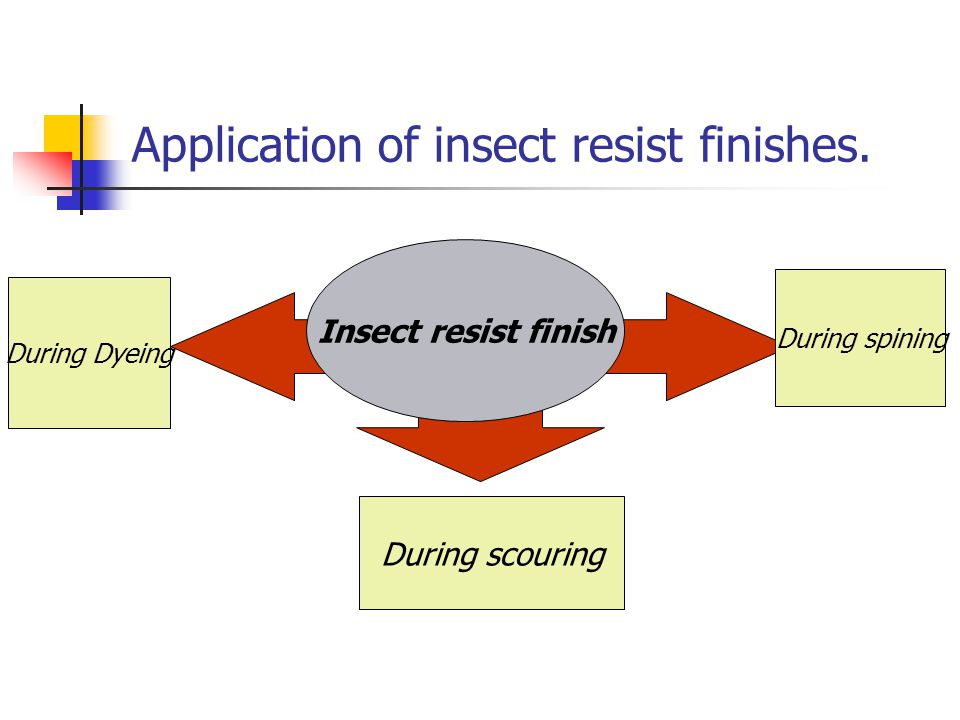 Application of insect resist finishes.