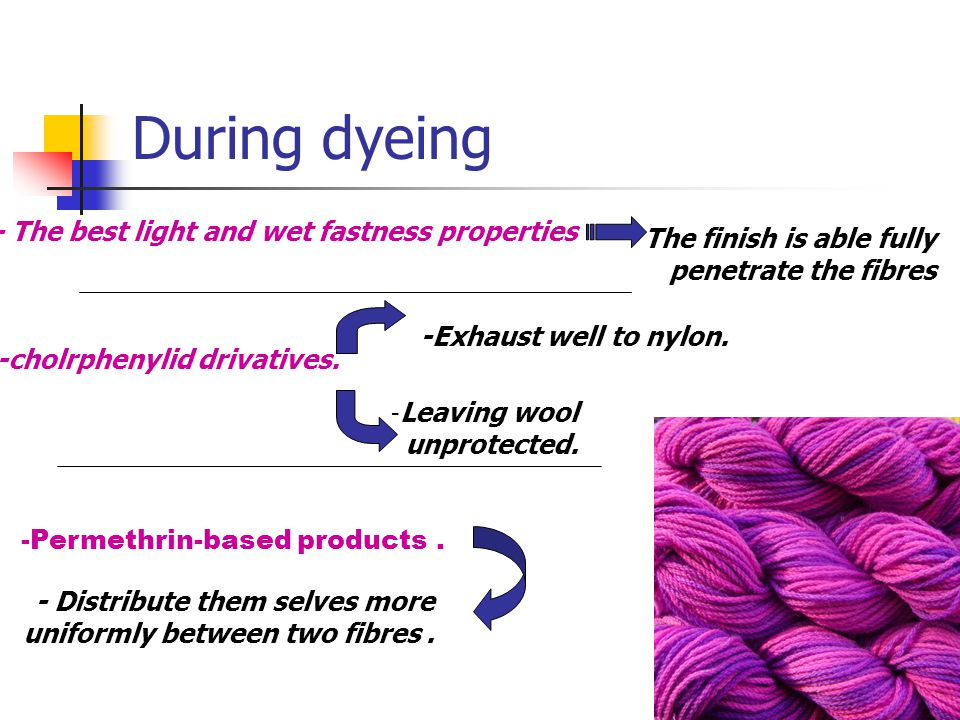 During dyeing - The best light and wet fastness properties