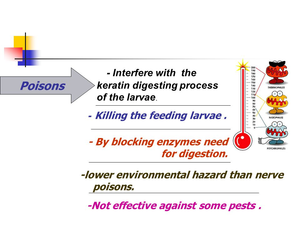 Poisons - Interfere with the keratin digesting process of the larvae.