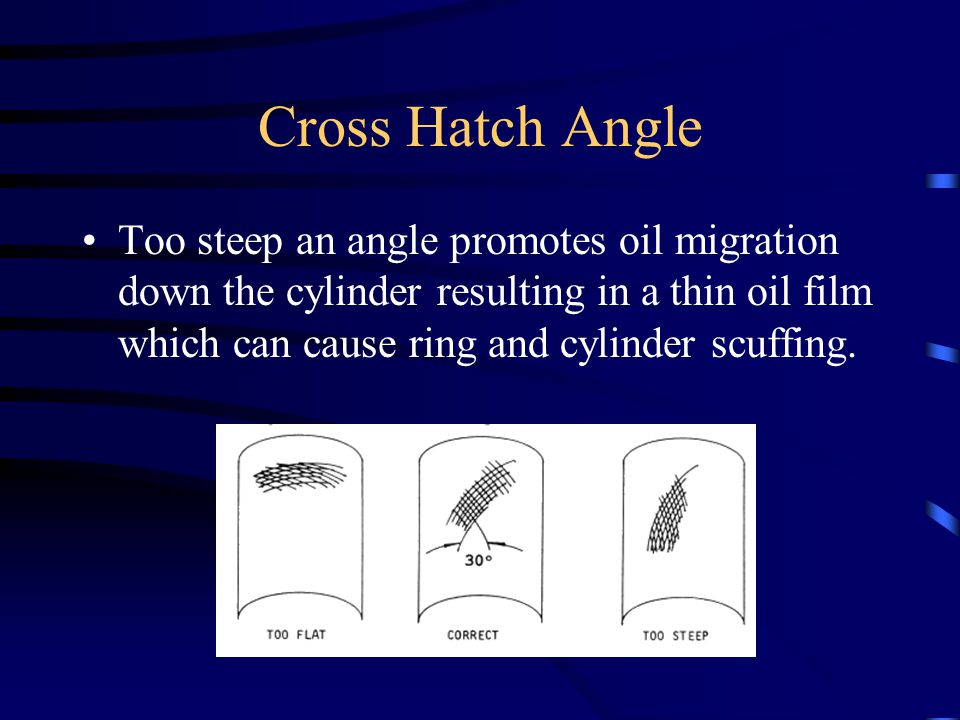 Cross Hatch Angle
