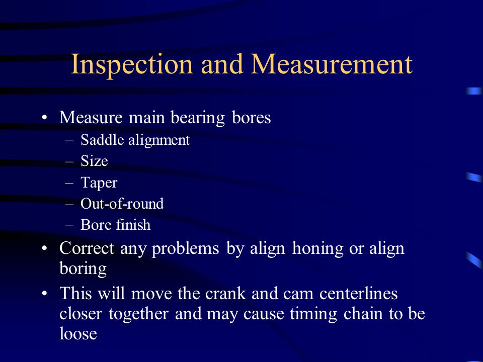 Inspection and Measurement