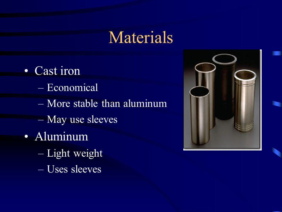 Materials Cast iron Aluminum Economical More stable than aluminum