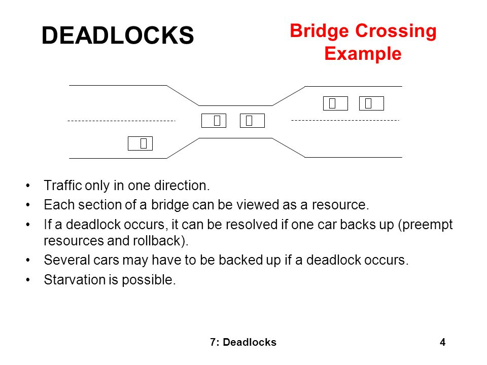 Bridge Crossing Example