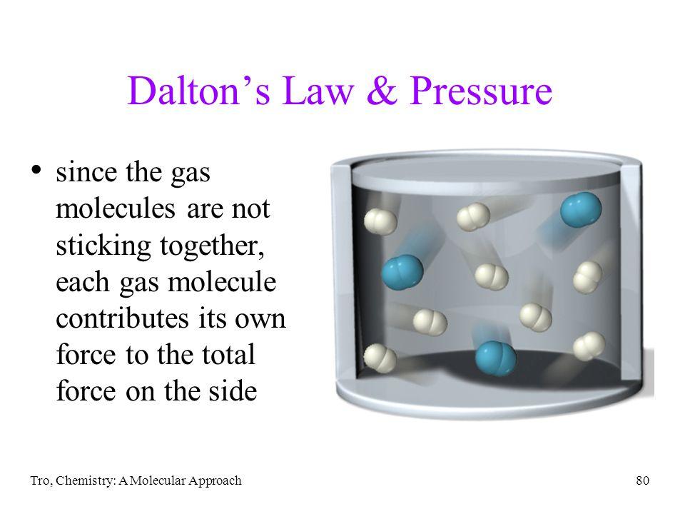 Dalton's Law & Pressure