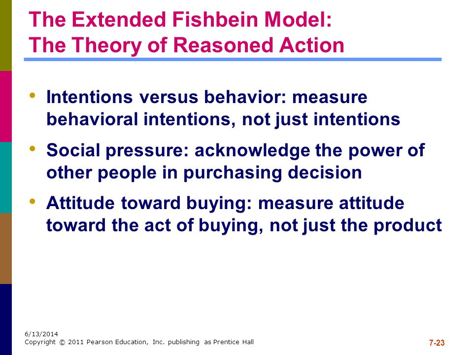 The Extended Fishbein Model: The Theory of Reasoned Action