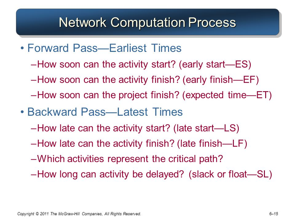 Network Computation Process