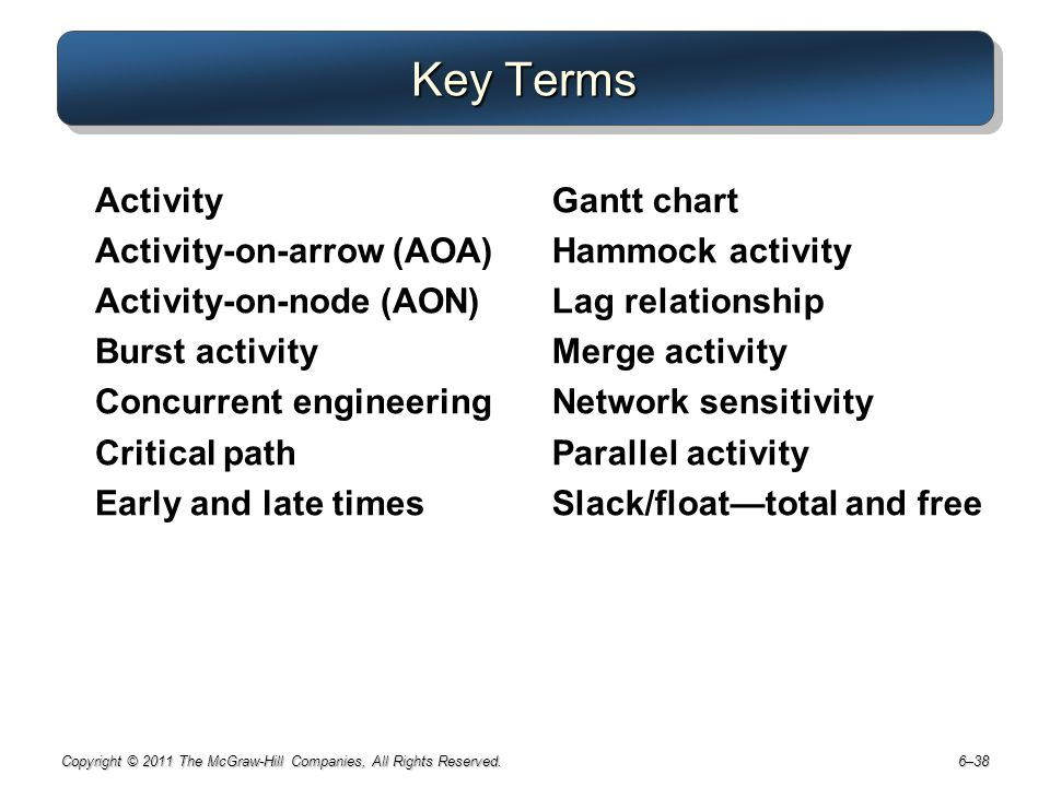 Key Terms Activity Activity-on-arrow (AOA) Activity-on-node (AON)