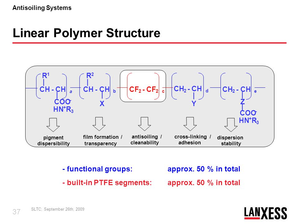 Linear Polymer Structure