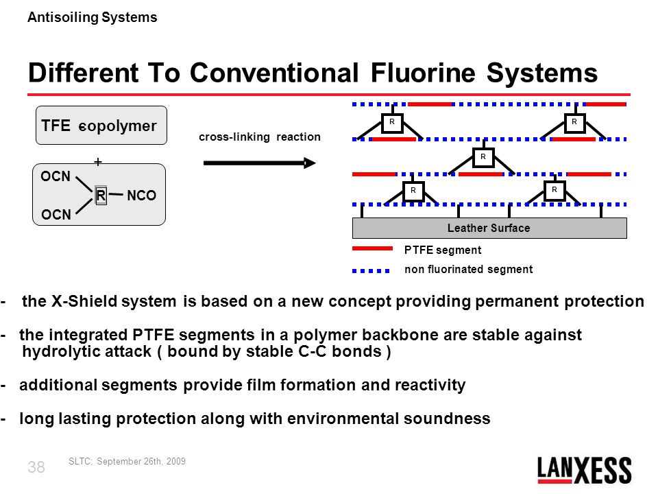 Different To Conventional Fluorine Systems