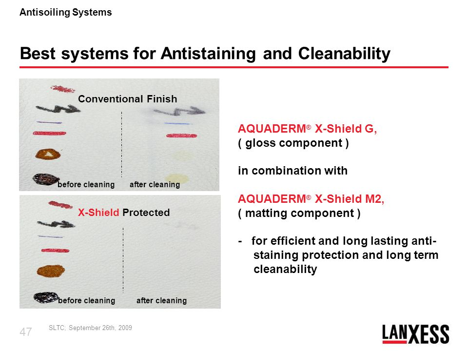 Best systems for Antistaining and Cleanability