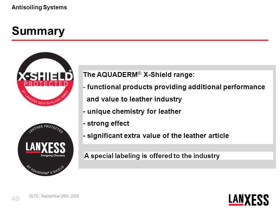 Summary The AQUADERM® X-Shield range: